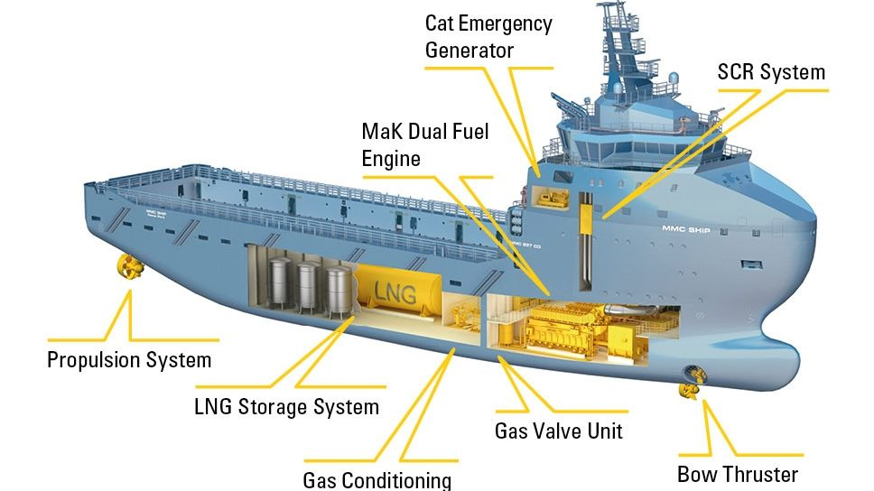 ZPS16012_Flyer_LNG_Marine_LNG_Integration_Grafik_Web_RZ.jpg